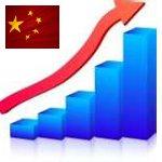 růst ERP v Číně