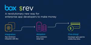 box $rev pro vývojáře aplikací